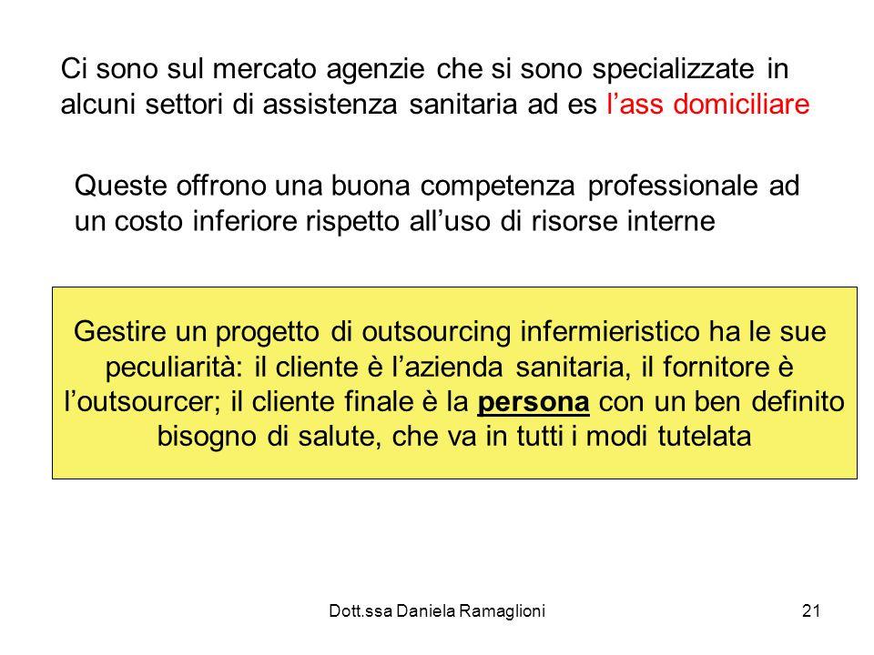 Dott.ssa Daniela Ramaglioni21 Ci sono sul mercato agenzie che si sono specializzate in alcuni settori di assistenza sanitaria ad es lass domiciliare Q