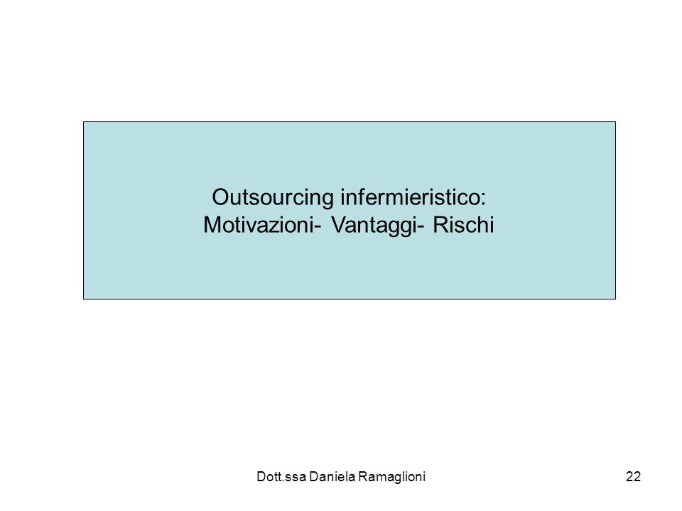 Dott.ssa Daniela Ramaglioni22 Outsourcing infermieristico: Motivazioni- Vantaggi- Rischi