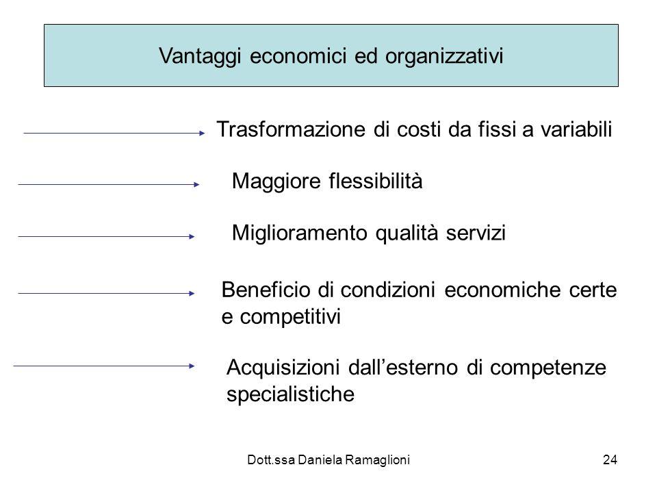 Dott.ssa Daniela Ramaglioni24 Vantaggi economici ed organizzativi Trasformazione di costi da fissi a variabili Maggiore flessibilità Miglioramento qualità servizi Beneficio di condizioni economiche certe e competitivi Acquisizioni dallesterno di competenze specialistiche