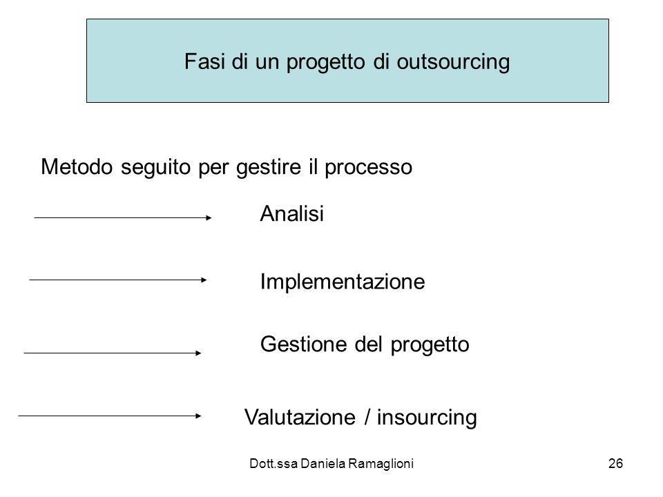 Dott.ssa Daniela Ramaglioni26 Fasi di un progetto di outsourcing Metodo seguito per gestire il processo Analisi Implementazione Gestione del progetto Valutazione / insourcing