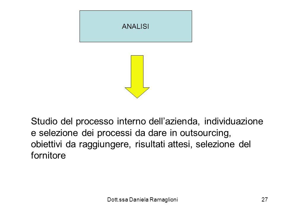 Dott.ssa Daniela Ramaglioni27 ANALISI Studio del processo interno dellazienda, individuazione e selezione dei processi da dare in outsourcing, obiettivi da raggiungere, risultati attesi, selezione del fornitore