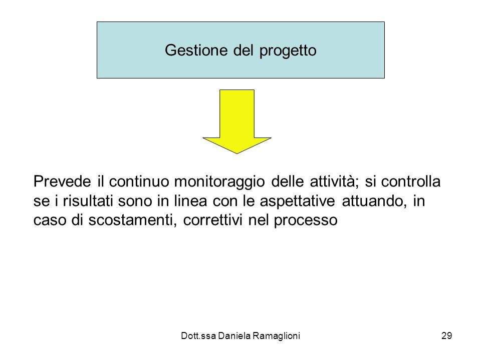 Dott.ssa Daniela Ramaglioni29 Gestione del progetto Prevede il continuo monitoraggio delle attività; si controlla se i risultati sono in linea con le aspettative attuando, in caso di scostamenti, correttivi nel processo