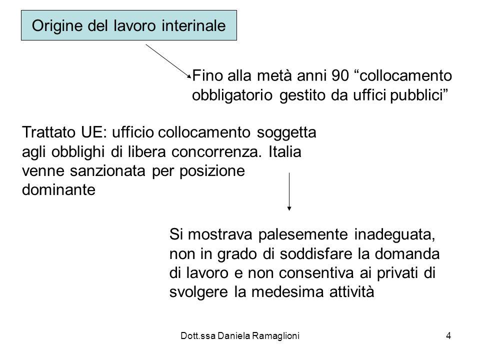 Dott.ssa Daniela Ramaglioni4 Fino alla metà anni 90 collocamento obbligatorio gestito da uffici pubblici Trattato UE: ufficio collocamento soggetta agli obblighi di libera concorrenza.