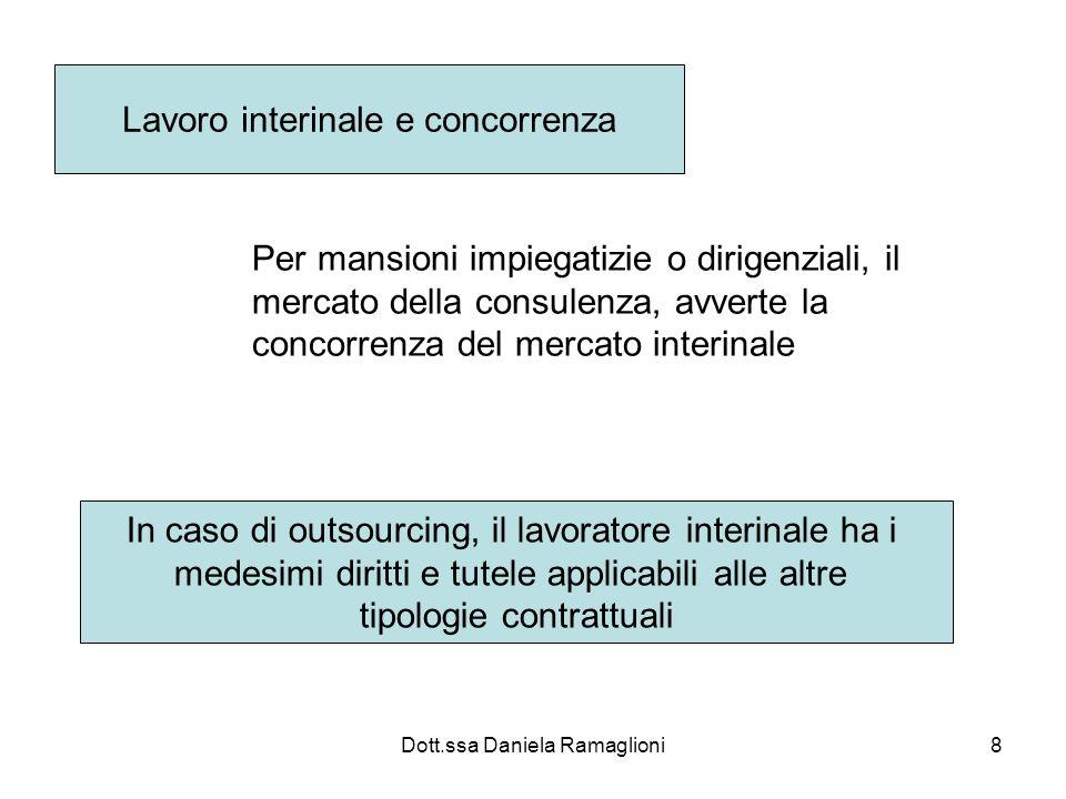Dott.ssa Daniela Ramaglioni8 Lavoro interinale e concorrenza Per mansioni impiegatizie o dirigenziali, il mercato della consulenza, avverte la concorr