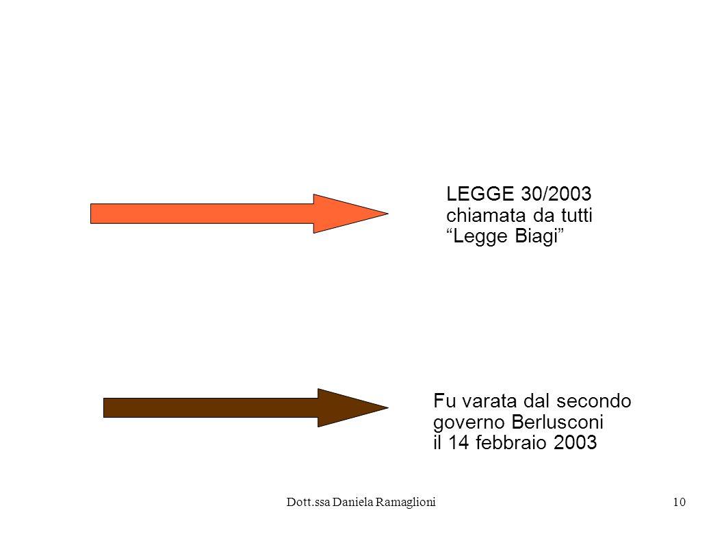 Dott.ssa Daniela Ramaglioni10 LEGGE 30/2003 chiamata da tutti Legge Biagi Fu varata dal secondo governo Berlusconi il 14 febbraio 2003