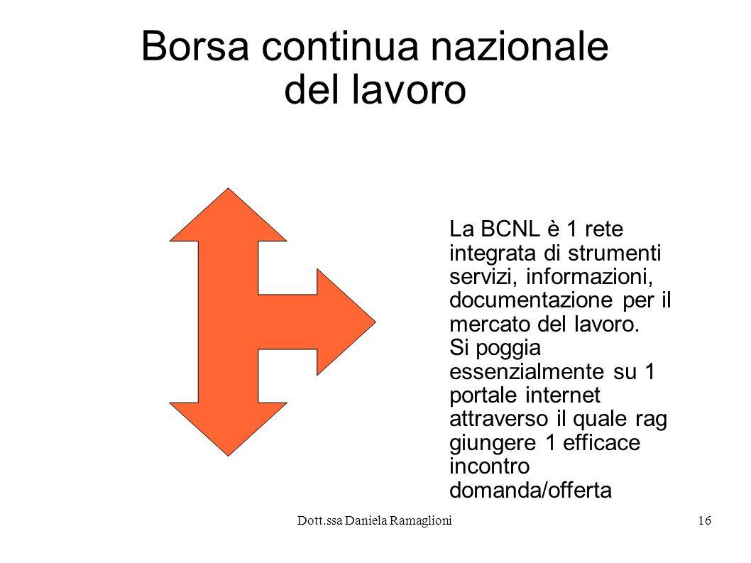 Dott.ssa Daniela Ramaglioni16 Borsa continua nazionale del lavoro La BCNL è 1 rete integrata di strumenti servizi, informazioni, documentazione per il