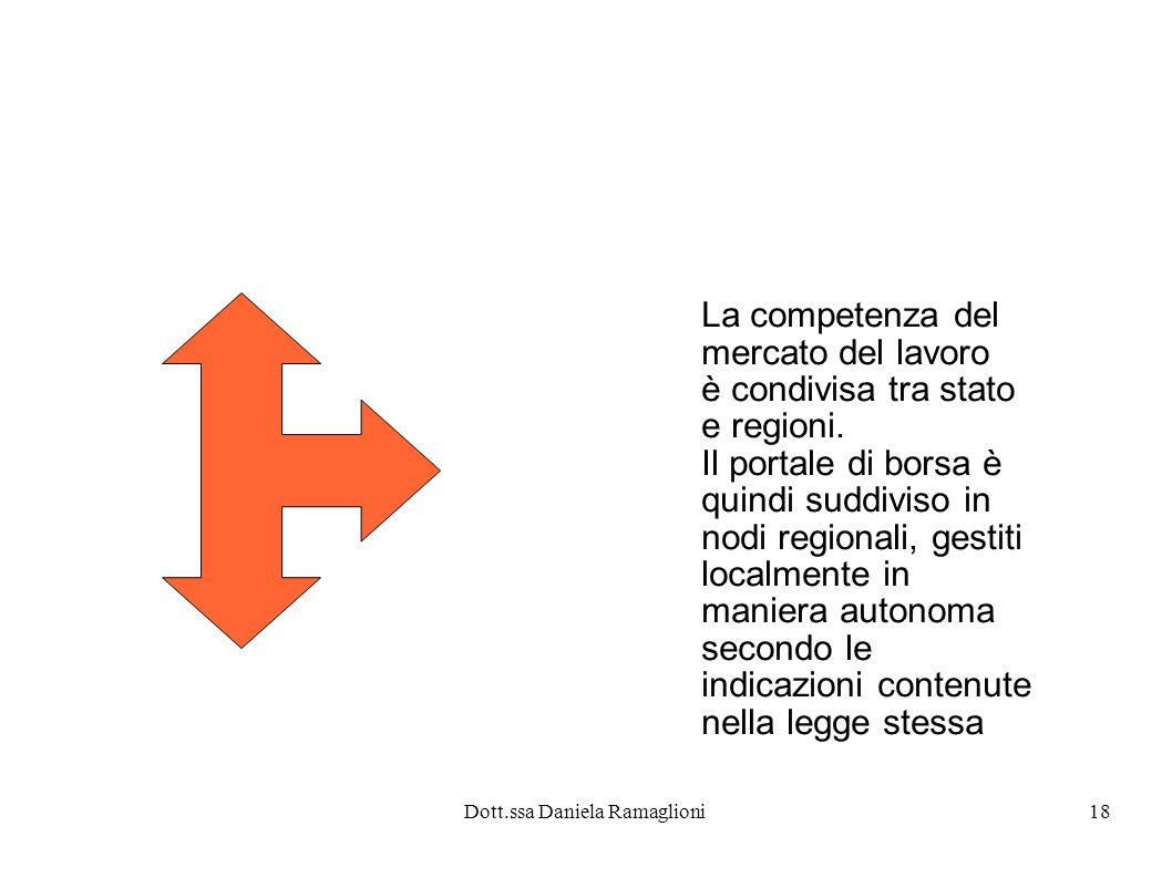 Dott.ssa Daniela Ramaglioni18 La competenza del mercato del lavoro è condivisa tra stato e regioni. Il portale di borsa è quindi suddiviso in nodi reg