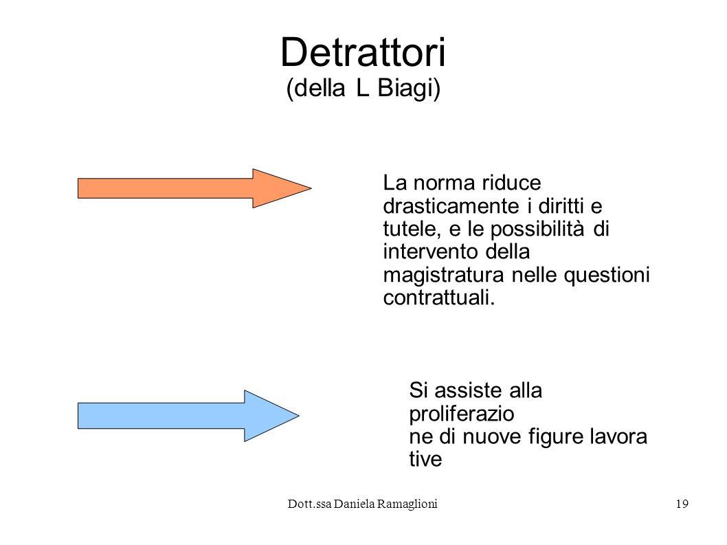 Dott.ssa Daniela Ramaglioni19 Detrattori (della L Biagi) La norma riduce drasticamente i diritti e tutele, e le possibilità di intervento della magist