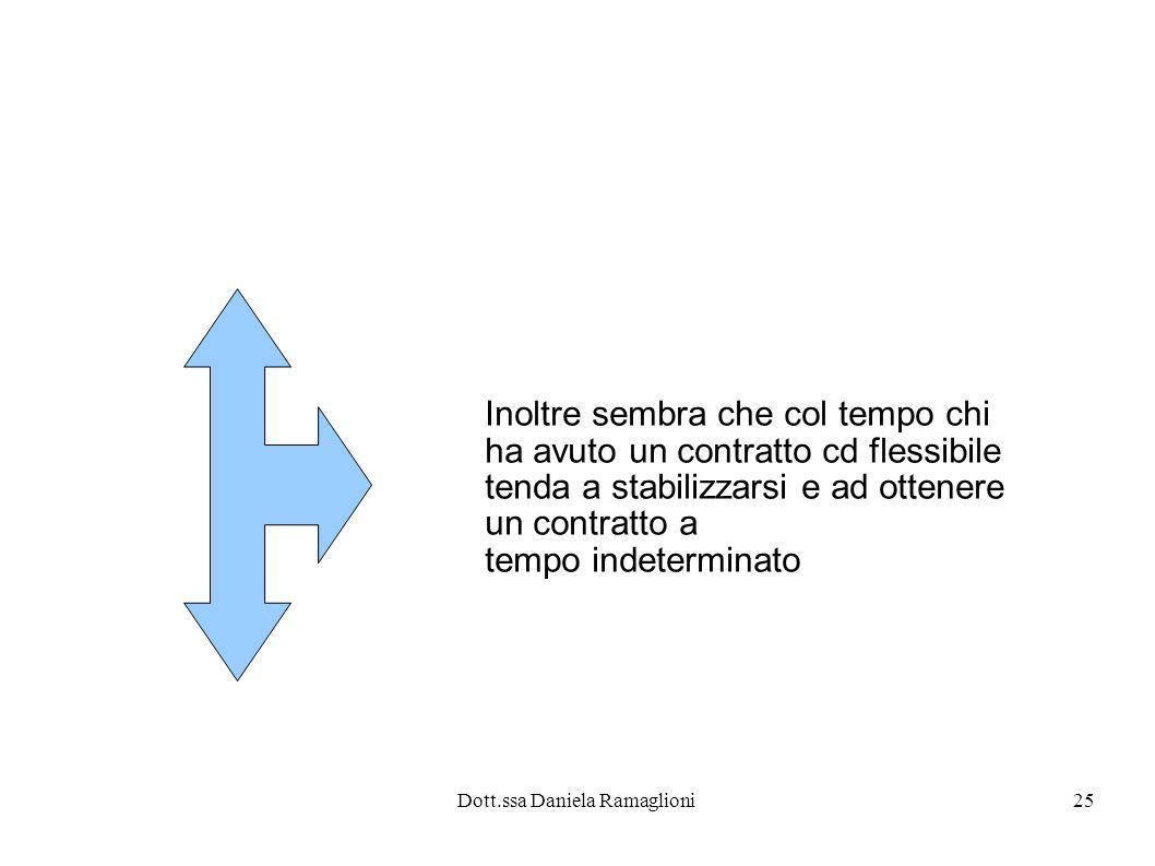 Dott.ssa Daniela Ramaglioni25 Inoltre sembra che col tempo chi ha avuto un contratto cd flessibile tenda a stabilizzarsi e ad ottenere un contratto a