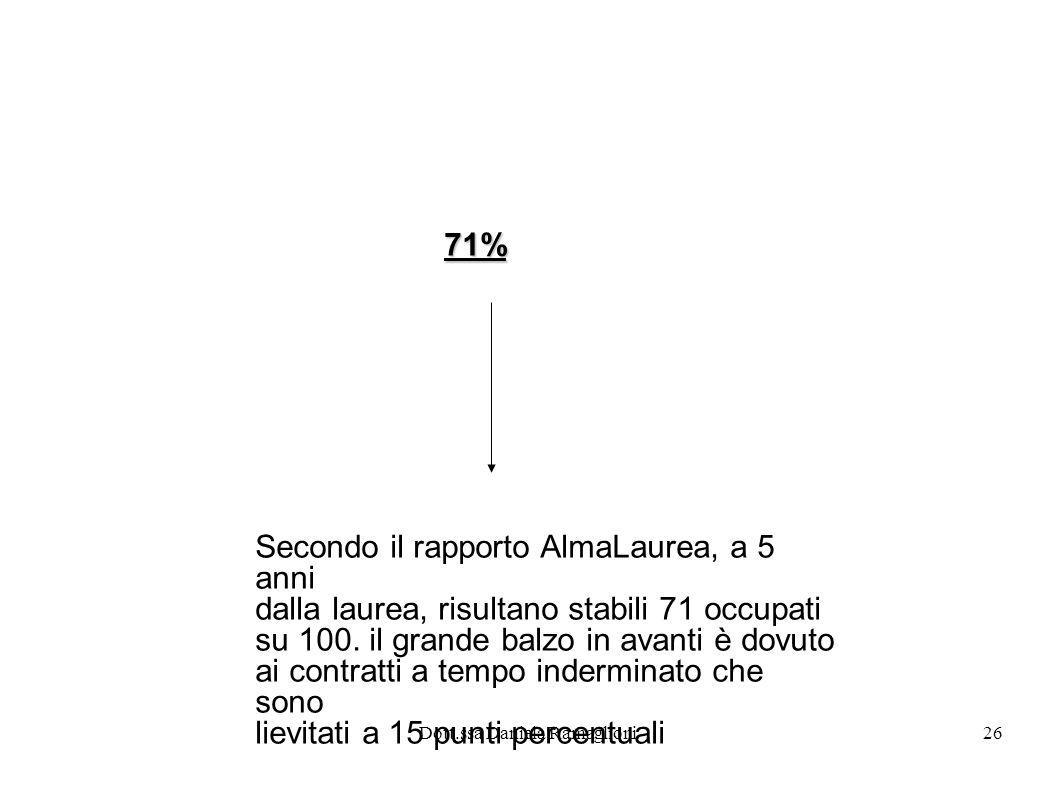 Dott.ssa Daniela Ramaglioni26 71% Secondo il rapporto AlmaLaurea, a 5 anni dalla laurea, risultano stabili 71 occupati su 100. il grande balzo in avan