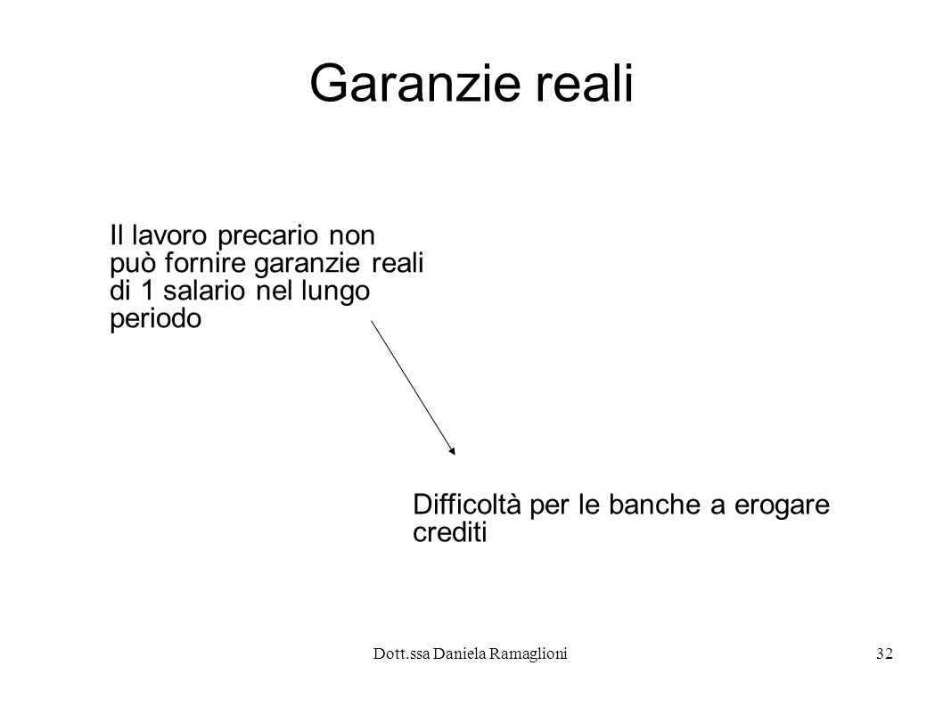 Dott.ssa Daniela Ramaglioni32 Garanzie reali Il lavoro precario non può fornire garanzie reali di 1 salario nel lungo periodo Difficoltà per le banche