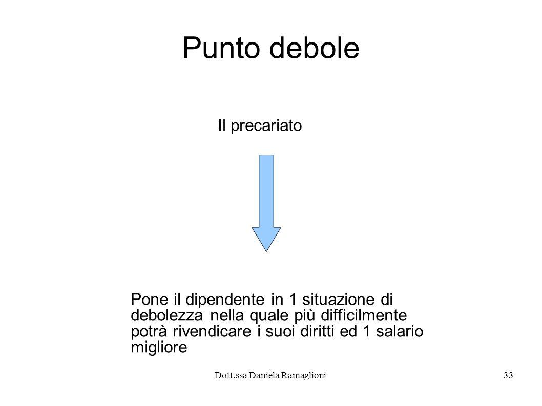 Dott.ssa Daniela Ramaglioni33 Punto debole Il precariato Pone il dipendente in 1 situazione di debolezza nella quale più difficilmente potrà rivendica
