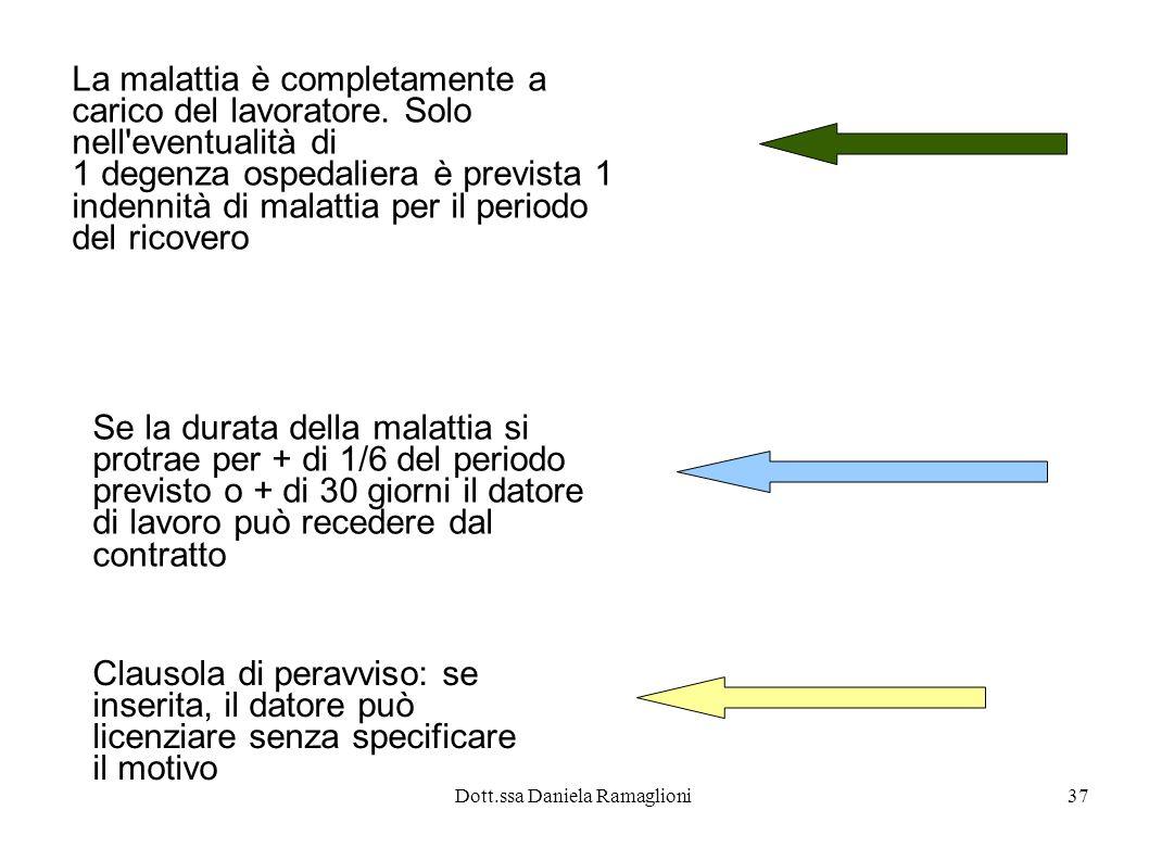 Dott.ssa Daniela Ramaglioni37 La malattia è completamente a carico del lavoratore. Solo nell'eventualità di 1 degenza ospedaliera è prevista 1 indenni