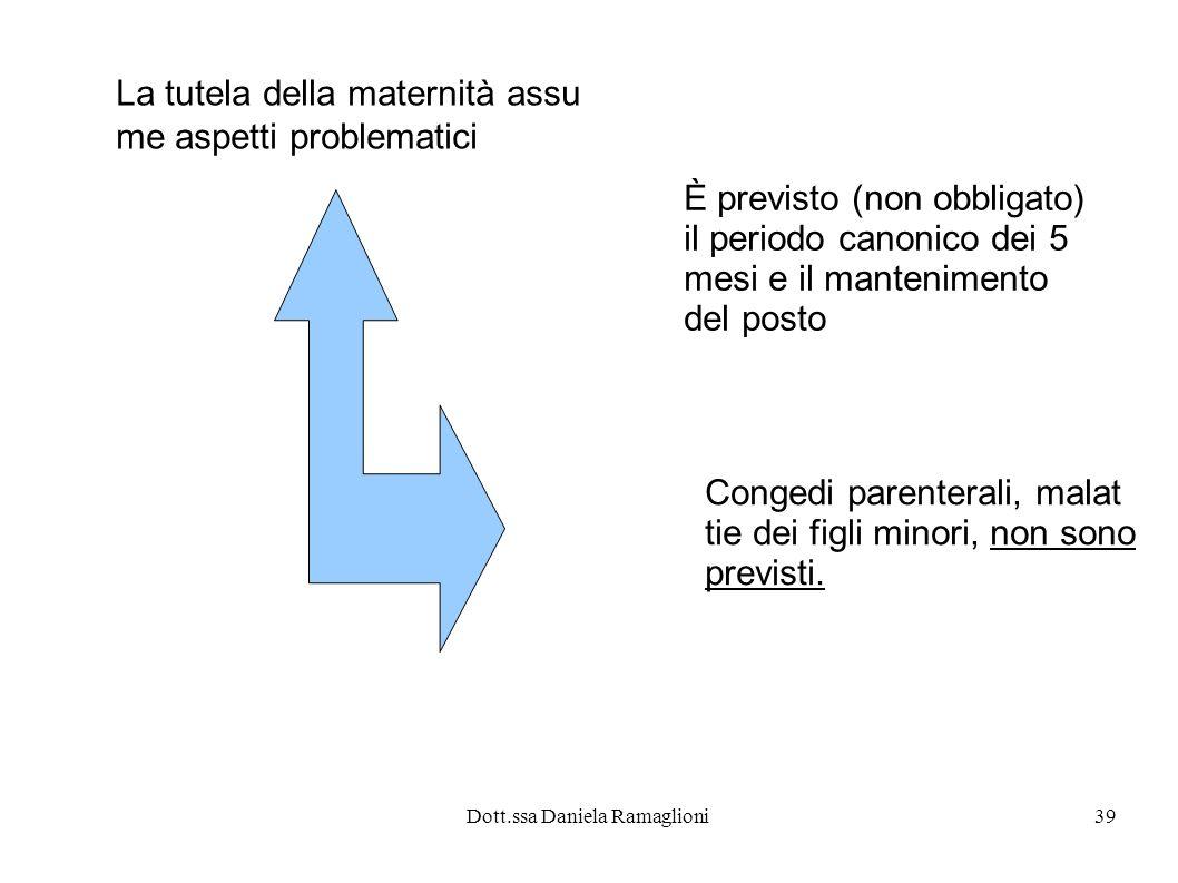 Dott.ssa Daniela Ramaglioni39 La tutela della maternità assu me aspetti problematici È previsto (non obbligato) il periodo canonico dei 5 mesi e il ma