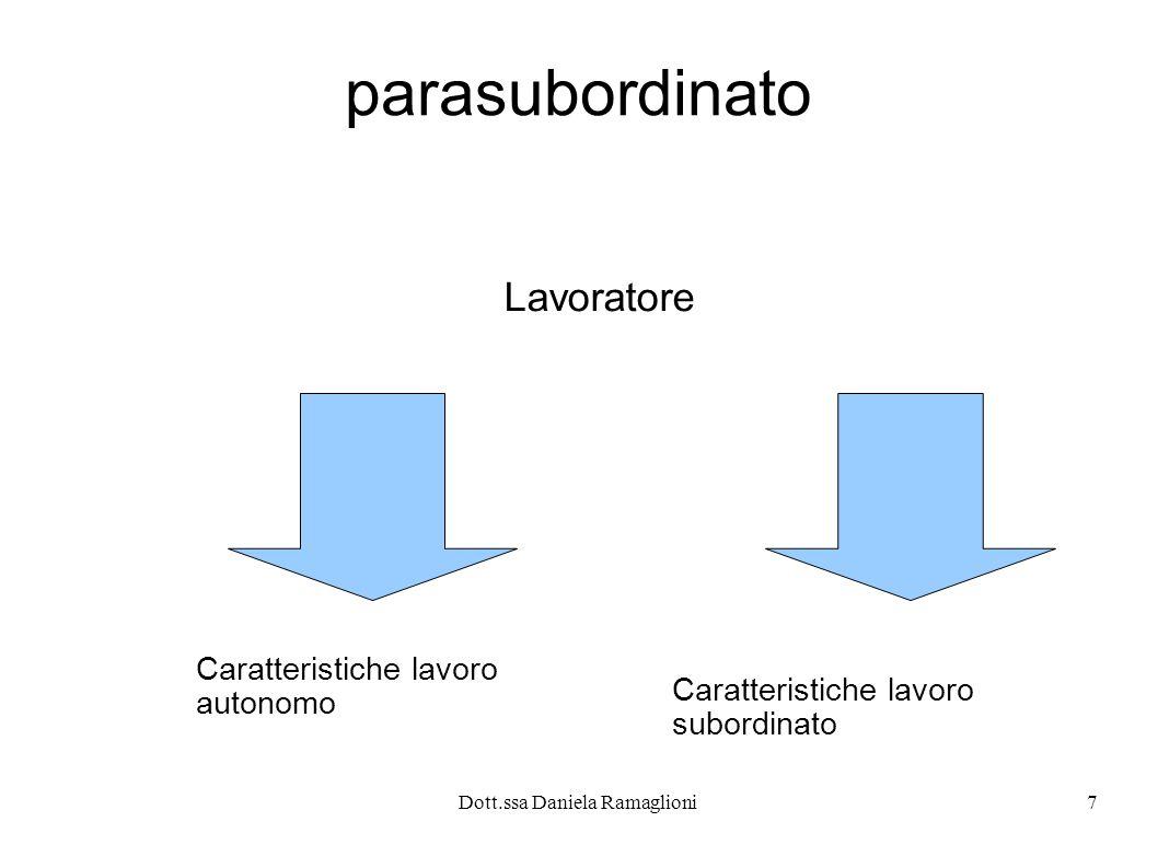 Dott.ssa Daniela Ramaglioni7 parasubordinato Lavoratore Caratteristiche lavoro autonomo Caratteristiche lavoro subordinato