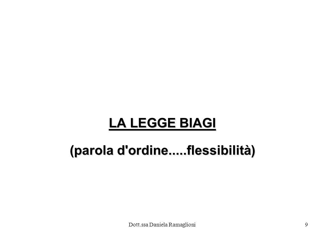 Dott.ssa Daniela Ramaglioni9 LA LEGGE BIAGI (parola d'ordine.....flessibilità)