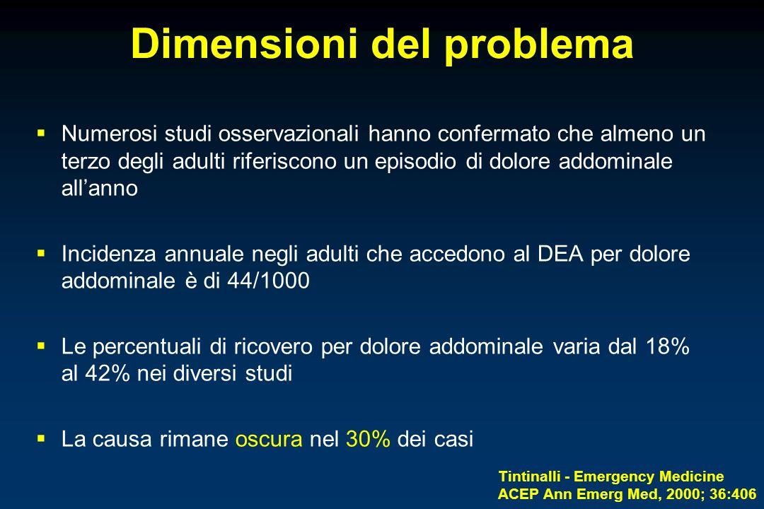 Dolore addominale acuto Dolore addominale in DEU Epidemiologia T.