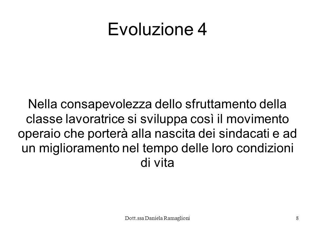 Dott.ssa Daniela Ramaglioni9 Codice civile 1942 Prima sistemazione organica della materia del lavoro.