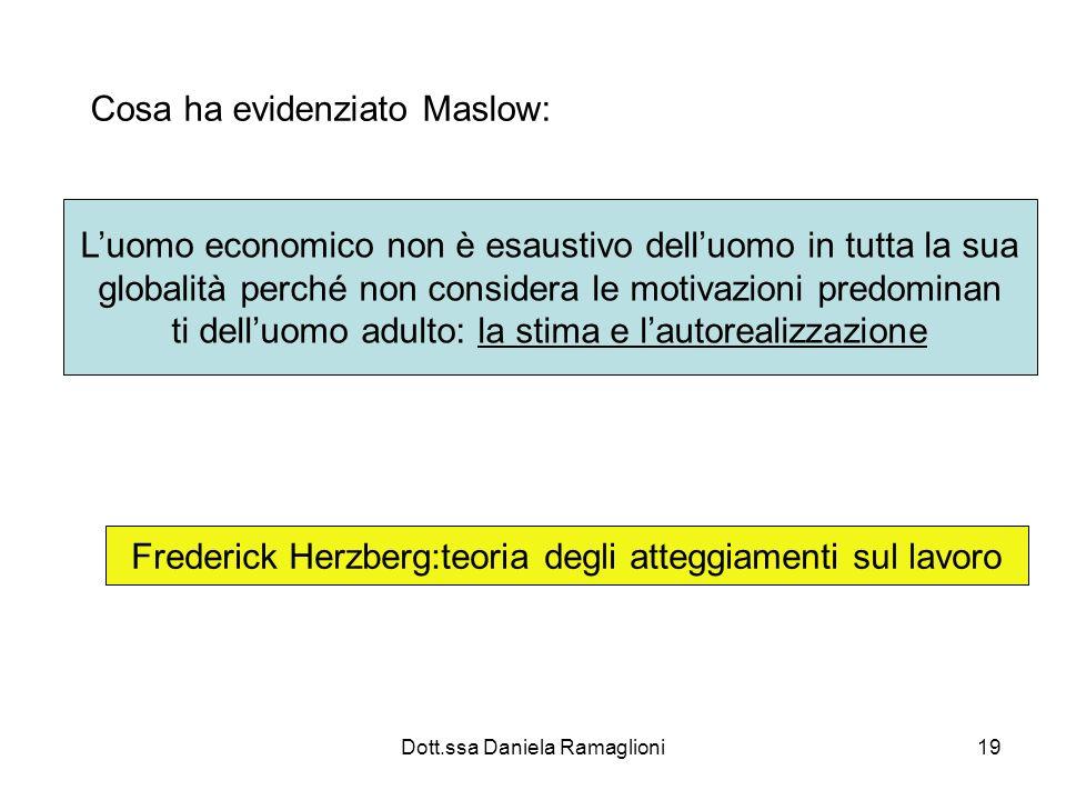 Dott.ssa Daniela Ramaglioni19 Cosa ha evidenziato Maslow: Luomo economico non è esaustivo delluomo in tutta la sua globalità perché non considera le m