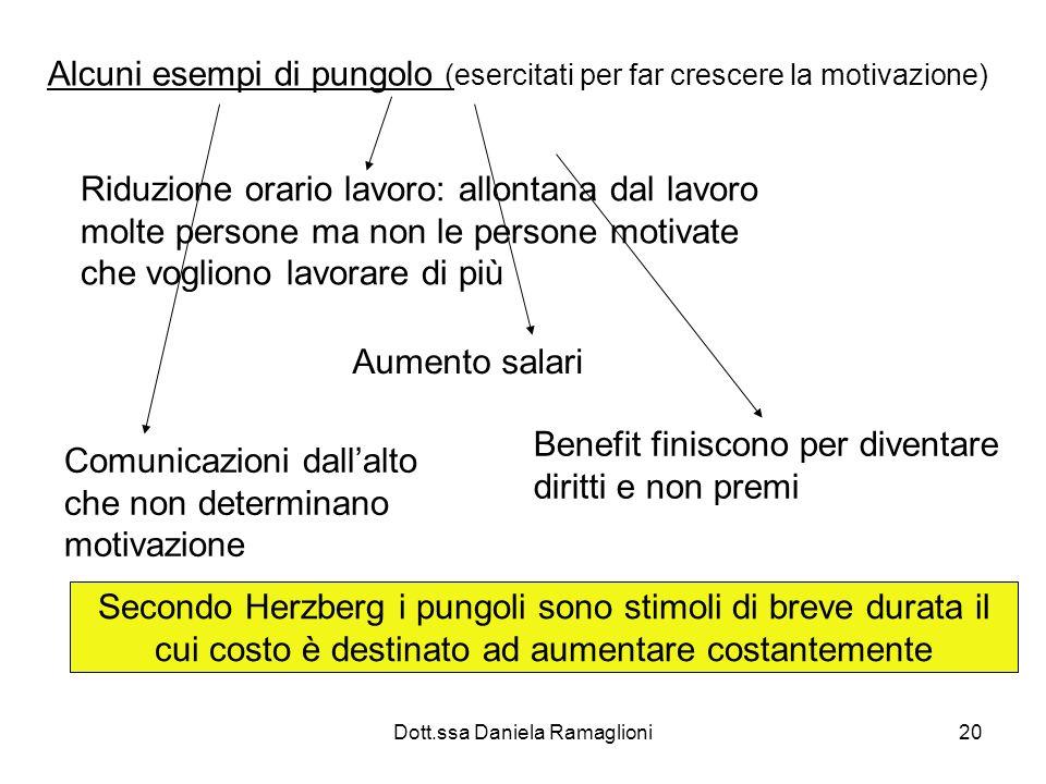 Dott.ssa Daniela Ramaglioni20 Alcuni esempi di pungolo (esercitati per far crescere la motivazione) Riduzione orario lavoro: allontana dal lavoro molt