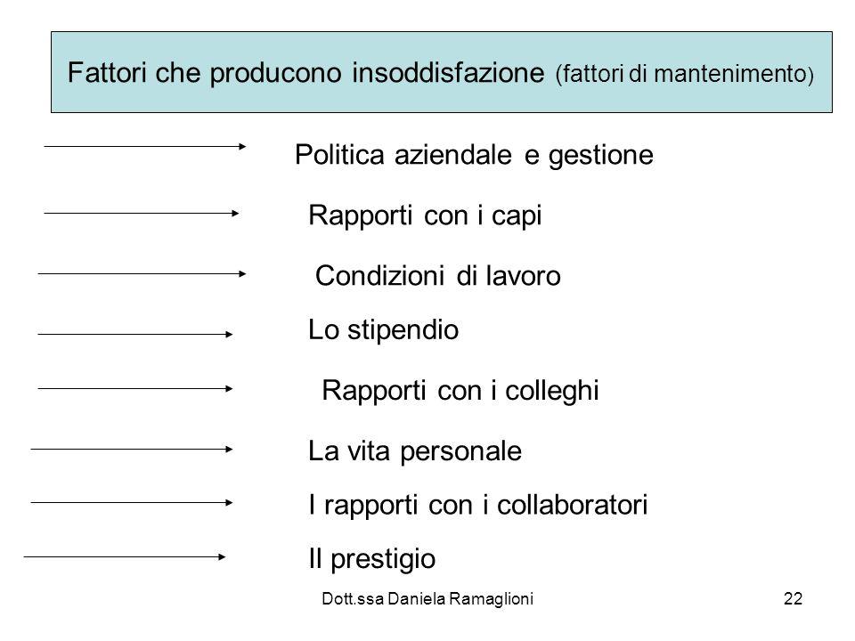 Dott.ssa Daniela Ramaglioni22 Fattori che producono insoddisfazione (fattori di mantenimento ) Politica aziendale e gestione Rapporti con i capi Condi