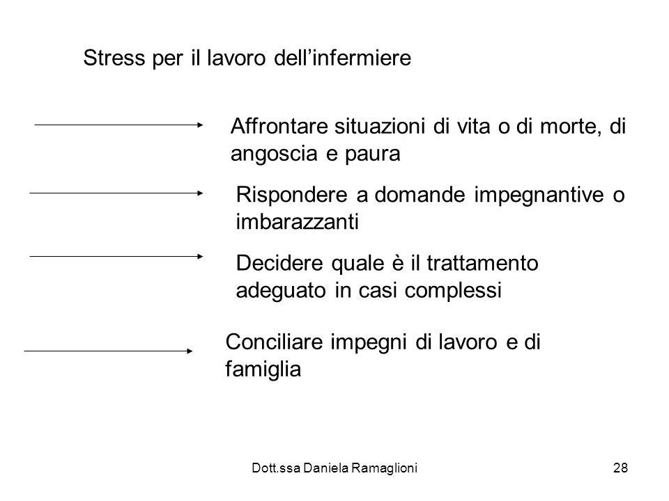Dott.ssa Daniela Ramaglioni28 Stress per il lavoro dellinfermiere Affrontare situazioni di vita o di morte, di angoscia e paura Rispondere a domande i