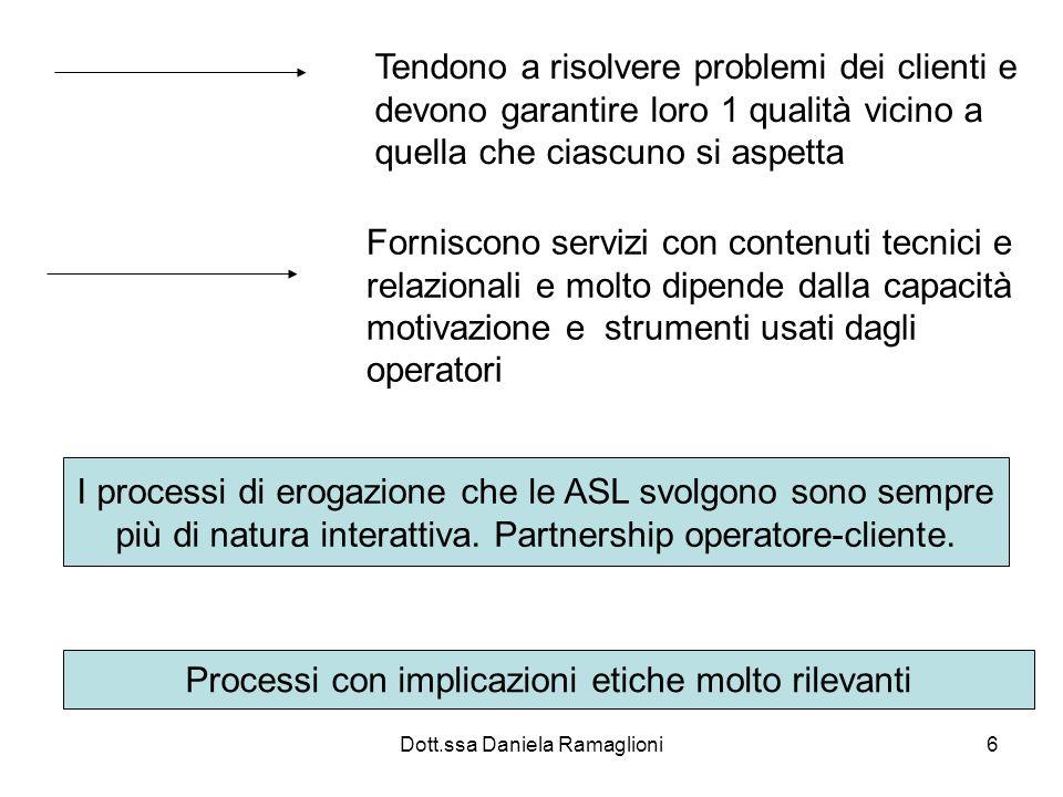 Dott.ssa Daniela Ramaglioni6 Tendono a risolvere problemi dei clienti e devono garantire loro 1 qualità vicino a quella che ciascuno si aspetta Fornis