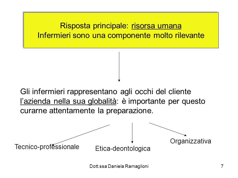 Dott.ssa Daniela Ramaglioni7 Risposta principale: risorsa umana Infermieri sono una componente molto rilevante Risposta principale: risorsa umana Infe