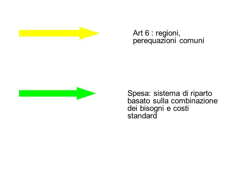 Art 6 : regioni, perequazioni comuni Spesa: sistema di riparto basato sulla combinazione dei bisogni e costi standard