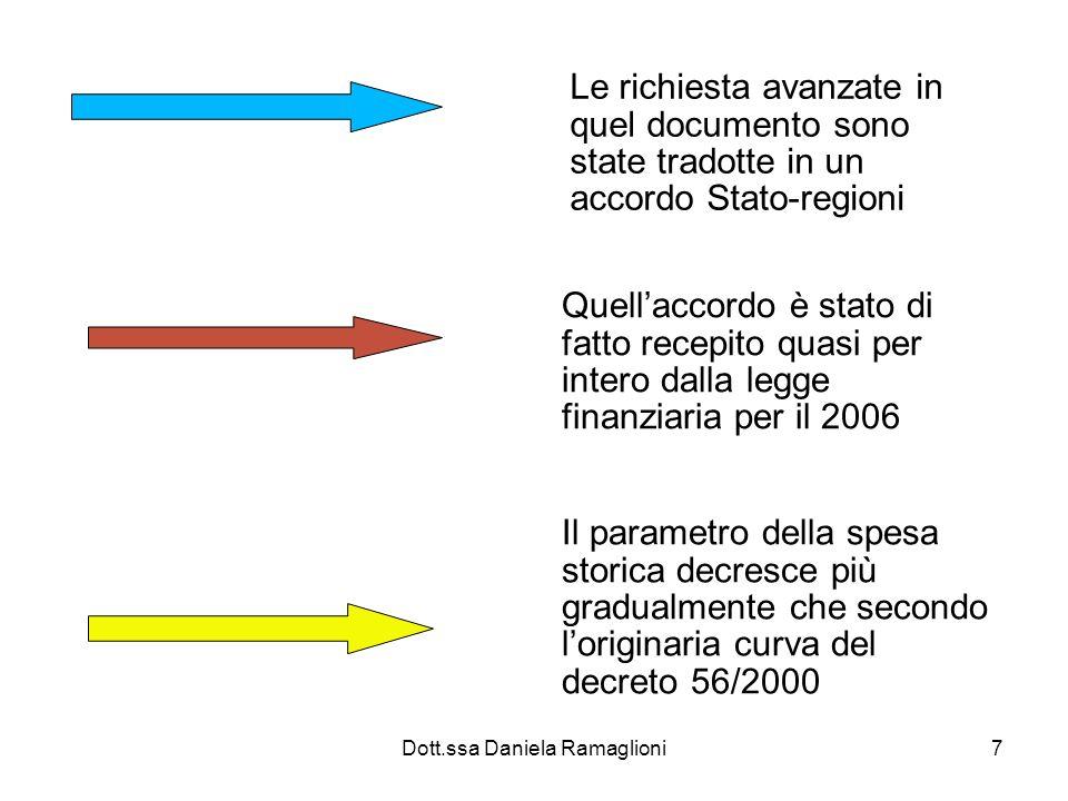 Dott.ssa Daniela Ramaglioni7 Le richiesta avanzate in quel documento sono state tradotte in un accordo Stato-regioni qu Quellaccordo è stato di fatto recepito quasi per intero dalla legge finanziaria per il 2006 Il parametro della spesa storica decresce più gradualmente che secondo loriginaria curva del decreto 56/2000