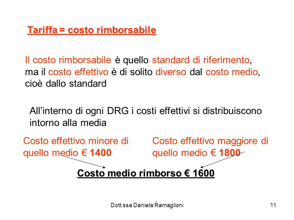 Dott.ssa Daniela Ramaglioni11 Tariffa = costo rimborsabile Il costo rimborsabile è quello standard di riferimento, ma il costo effettivo è di solito d