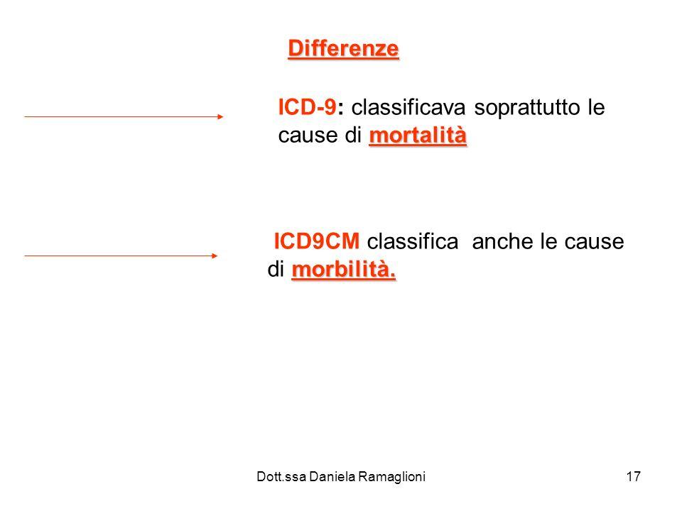 Dott.ssa Daniela Ramaglioni17 Differenze mortalità ICD-9: classificava soprattutto le cause di mortalità morbilità. ICD9CM classifica anche le cause d
