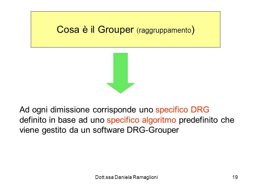 Dott.ssa Daniela Ramaglioni19 Cosa è il Grouper (raggruppamento ) Ad ogni dimissione corrisponde uno specifico DRG definito in base ad uno specifico a