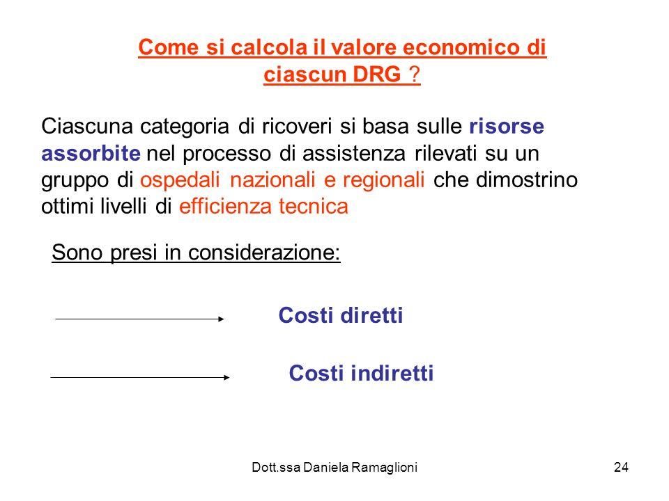 Dott.ssa Daniela Ramaglioni24 Come si calcola il valore economico di ciascun DRG ? Ciascuna categoria di ricoveri si basa sulle risorse assorbite nel