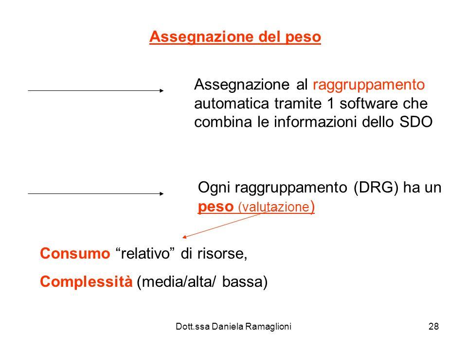 Dott.ssa Daniela Ramaglioni28 Assegnazione del peso Assegnazione al raggruppamento automatica tramite 1 software che combina le informazioni dello SDO