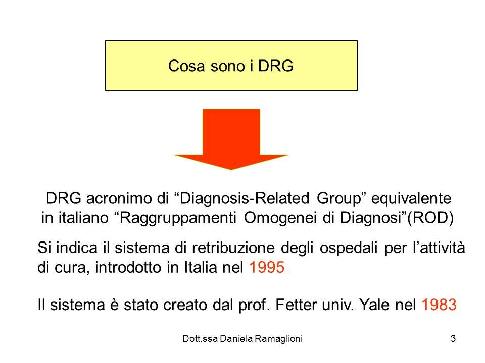 Dott.ssa Daniela Ramaglioni24 Come si calcola il valore economico di ciascun DRG .