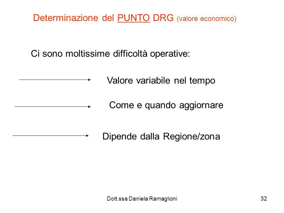 Dott.ssa Daniela Ramaglioni32 Determinazione del PUNTO DRG (valore economico) Ci sono moltissime difficoltà operative: Valore variabile nel tempo Come