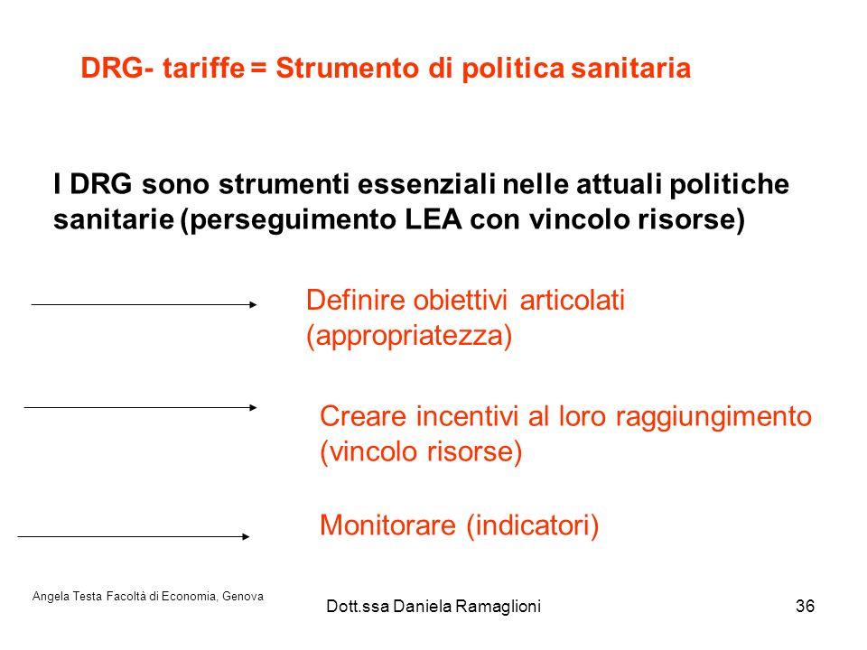 Dott.ssa Daniela Ramaglioni36 DRG- tariffe = Strumento di politica sanitaria I DRG sono strumenti essenziali nelle attuali politiche sanitarie (perseg