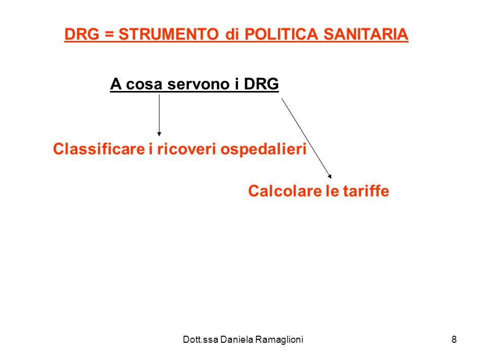 Dott.ssa Daniela Ramaglioni9 Fino al1995 Attività ospedali descritta: numeri ricoveri, giornate degenza.
