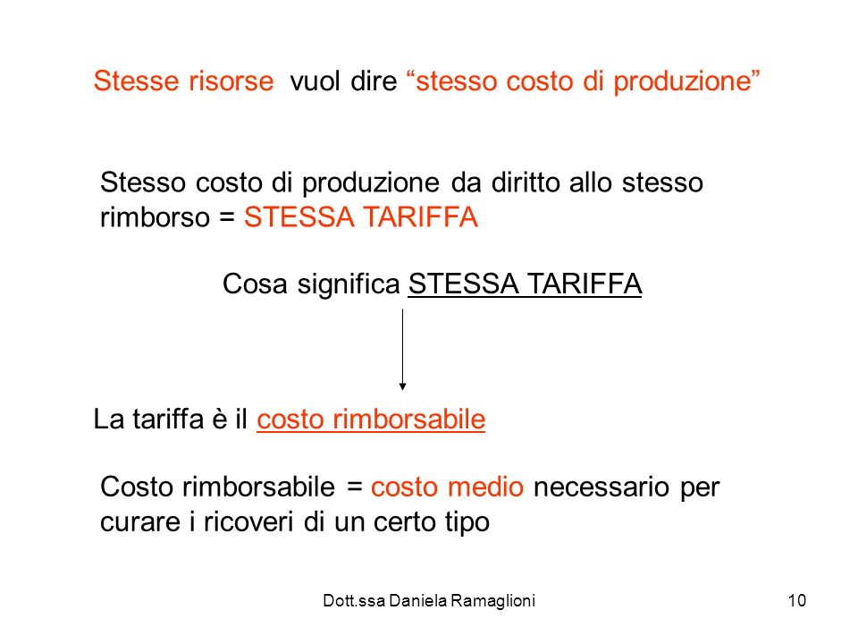 Dott.ssa Daniela Ramaglioni10 Stesse risorse vuol dire stesso costo di produzione Stesso costo di produzione da diritto allo stesso rimborso = STESSA