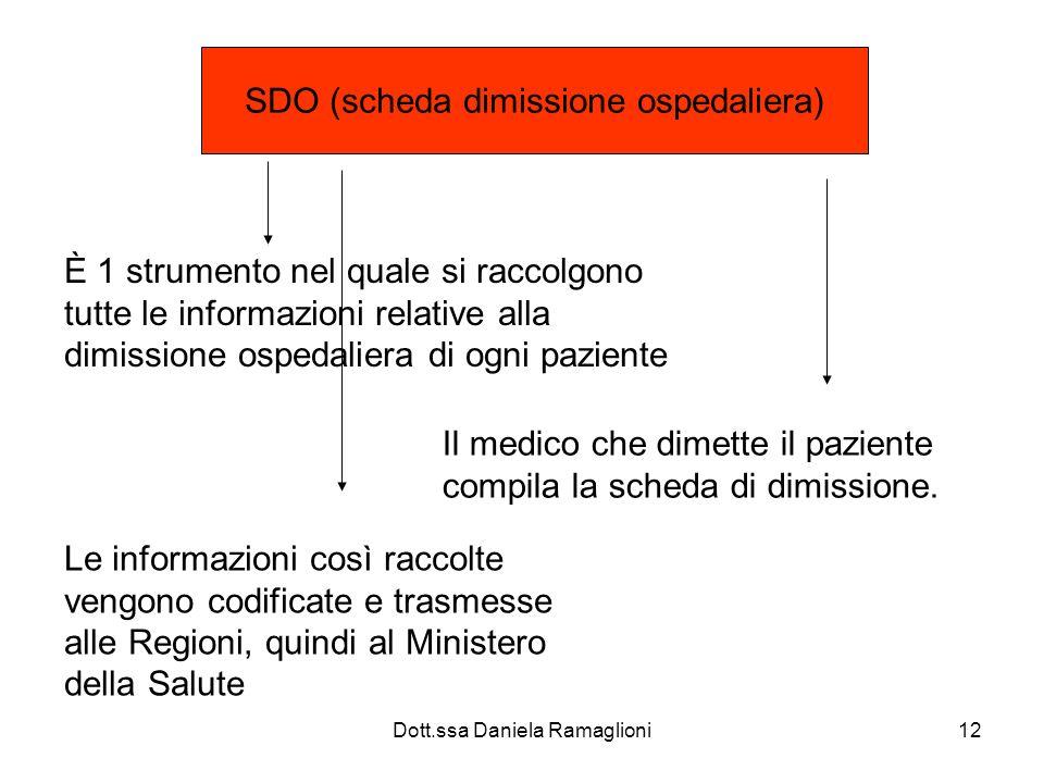 Dott.ssa Daniela Ramaglioni12 SDO (scheda dimissione ospedaliera) È 1 strumento nel quale si raccolgono tutte le informazioni relative alla dimissione