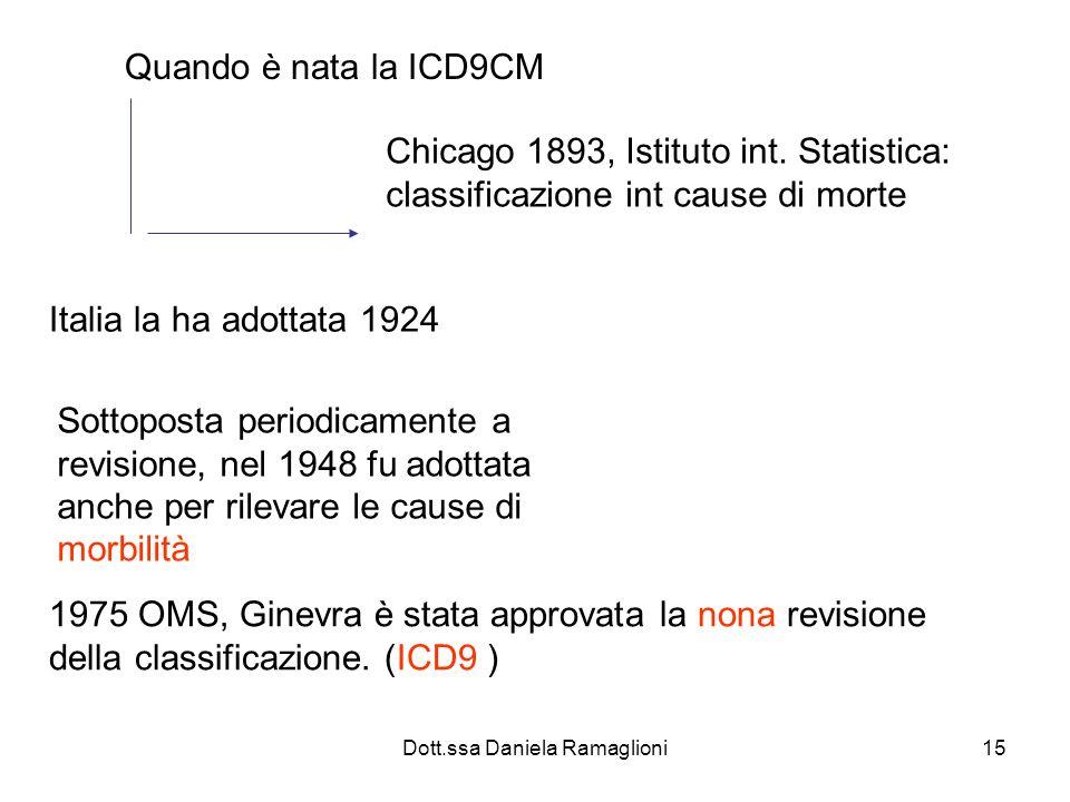 Dott.ssa Daniela Ramaglioni15 Quando è nata la ICD9CM Chicago 1893, Istituto int. Statistica: classificazione int cause di morte Italia la ha adottata