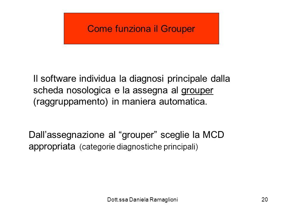Dott.ssa Daniela Ramaglioni20 Come funziona il Grouper Il software individua la diagnosi principale dalla scheda nosologica e la assegna al grouper (r