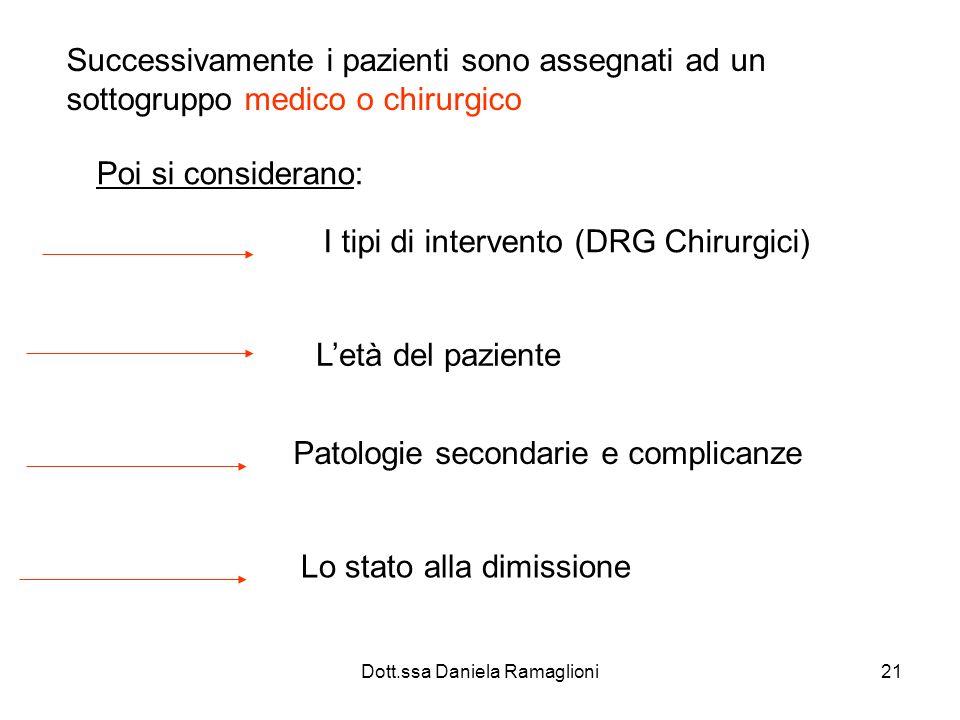 Dott.ssa Daniela Ramaglioni21 Successivamente i pazienti sono assegnati ad un sottogruppo medico o chirurgico Poi si considerano: I tipi di intervento