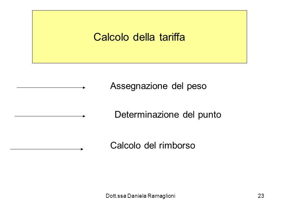 Dott.ssa Daniela Ramaglioni23 Calcolo della tariffa Assegnazione del peso Determinazione del punto Calcolo del rimborso