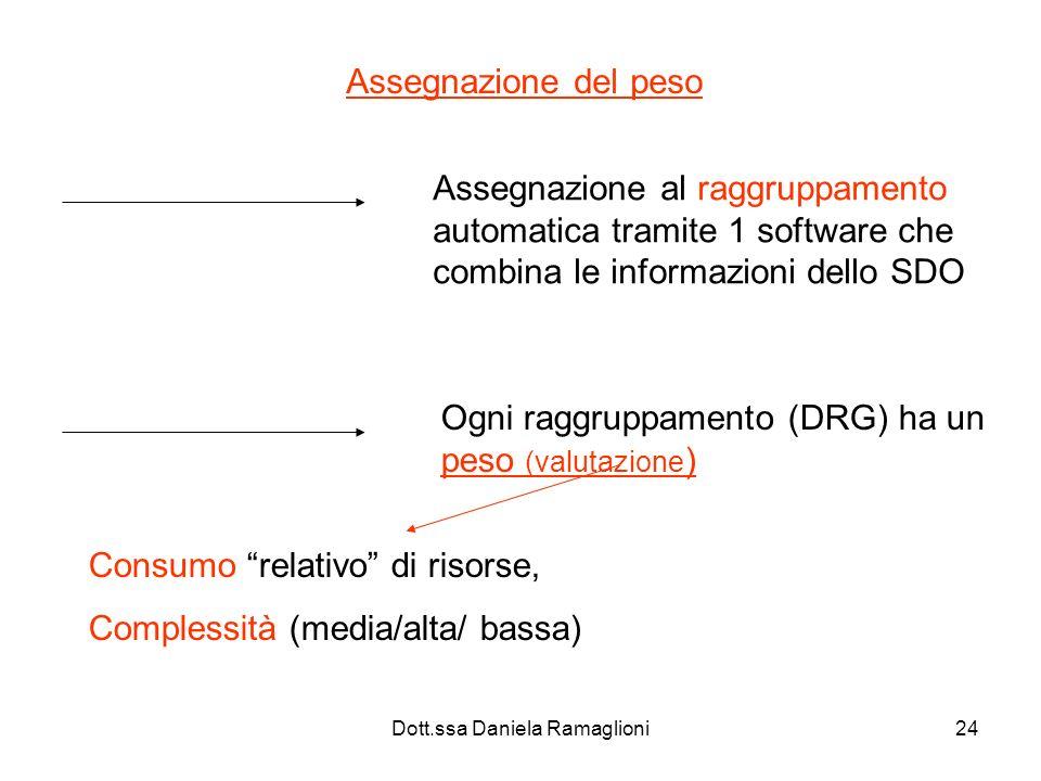 Dott.ssa Daniela Ramaglioni24 Assegnazione del peso Assegnazione al raggruppamento automatica tramite 1 software che combina le informazioni dello SDO