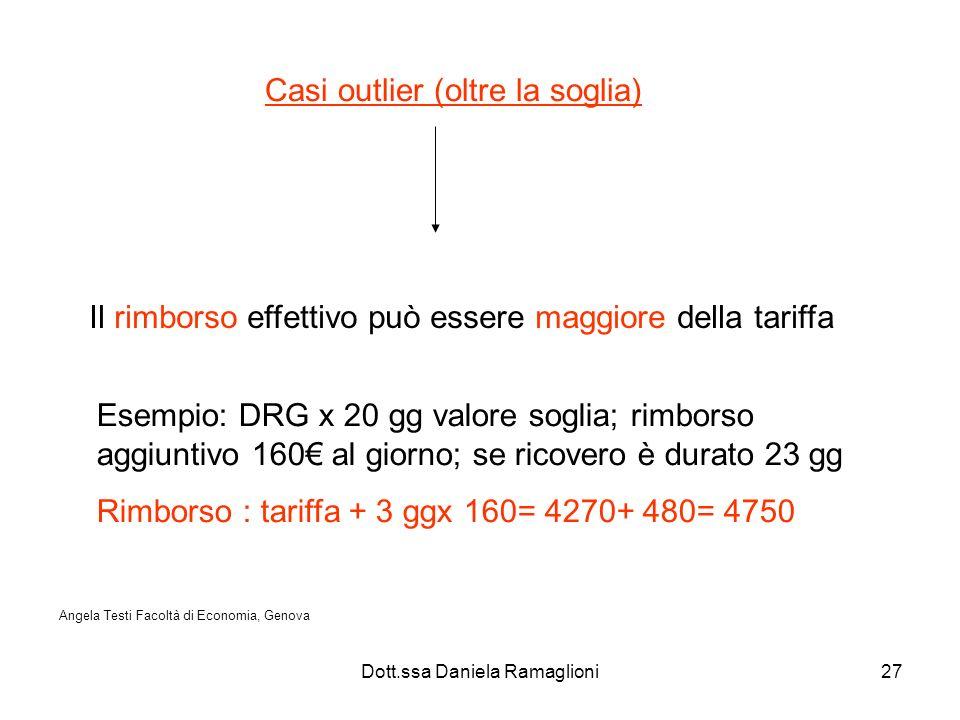 Dott.ssa Daniela Ramaglioni27 Casi outlier (oltre la soglia) Il rimborso effettivo può essere maggiore della tariffa Esempio: DRG x 20 gg valore sogli