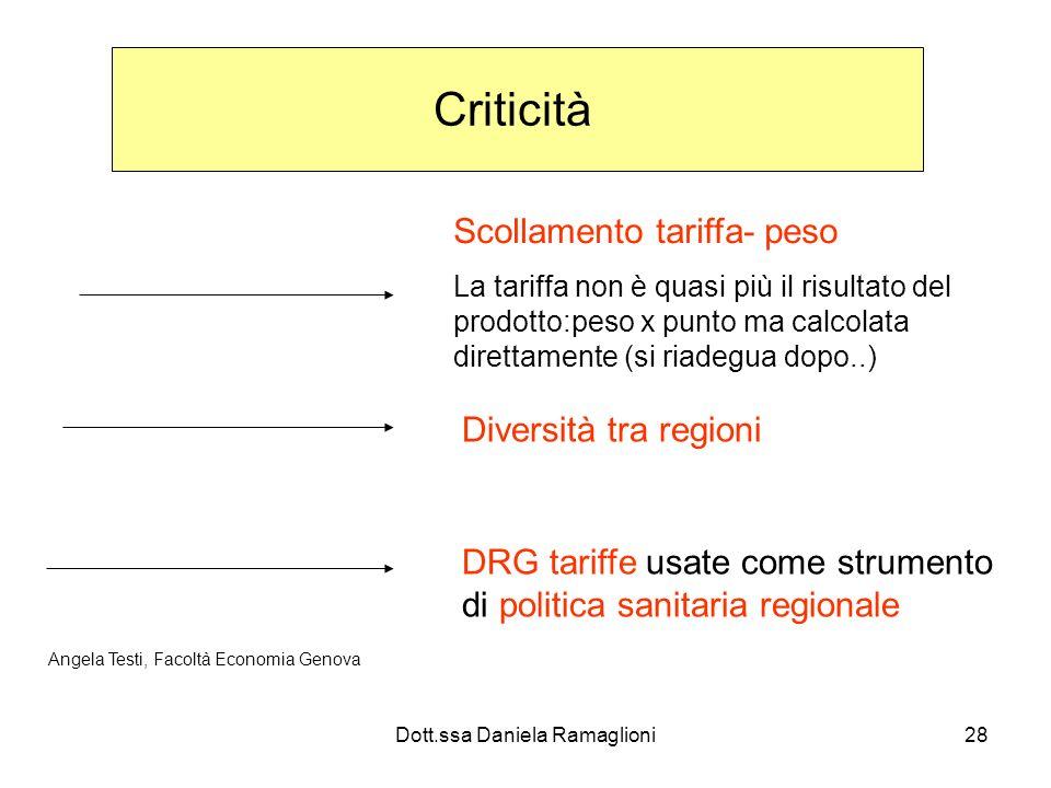 Dott.ssa Daniela Ramaglioni28 Criticità Scollamento tariffa- peso La tariffa non è quasi più il risultato del prodotto:peso x punto ma calcolata diret