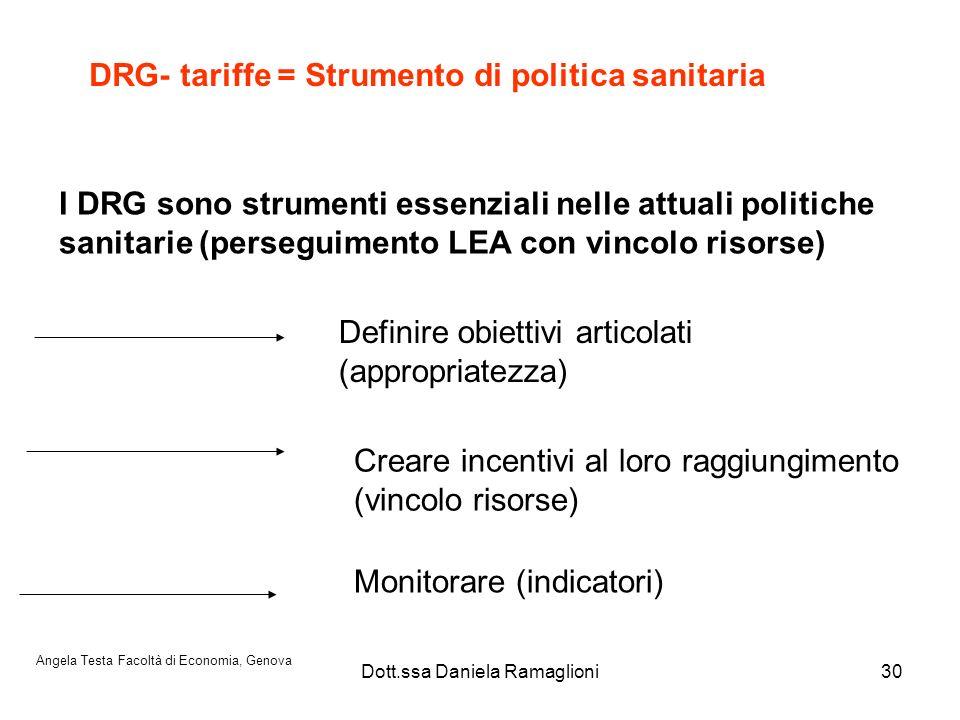 Dott.ssa Daniela Ramaglioni30 DRG- tariffe = Strumento di politica sanitaria I DRG sono strumenti essenziali nelle attuali politiche sanitarie (perseg