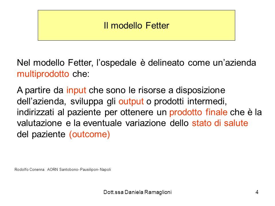 Dott.ssa Daniela Ramaglioni4 Il modello Fetter Nel modello Fetter, lospedale è delineato come unazienda multiprodotto che: A partire da input che sono